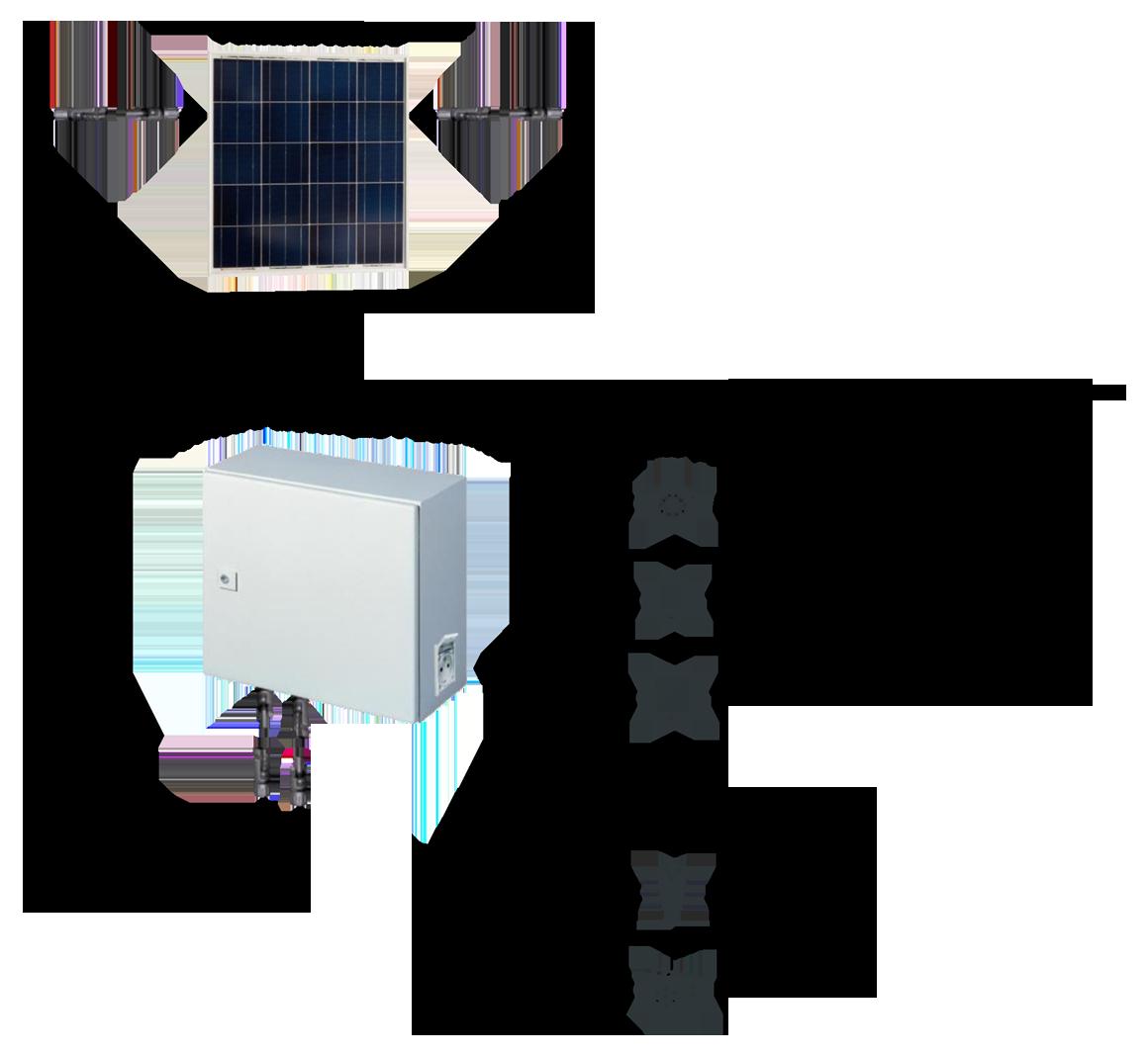 Schema Kit SI PnP - 50Wc